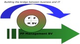 PP Management BV